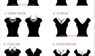 necklace guide - beautyikon